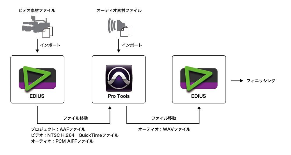 ew_tips_protools_014_s.jpg